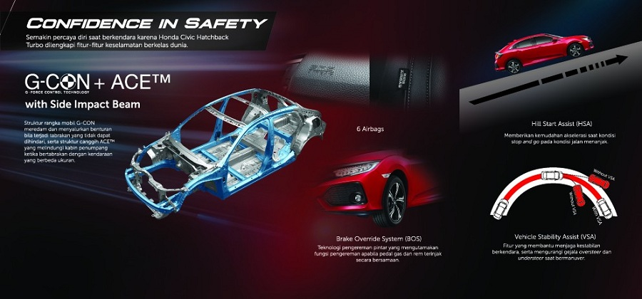 Safety Honda Civic Hatchback 2