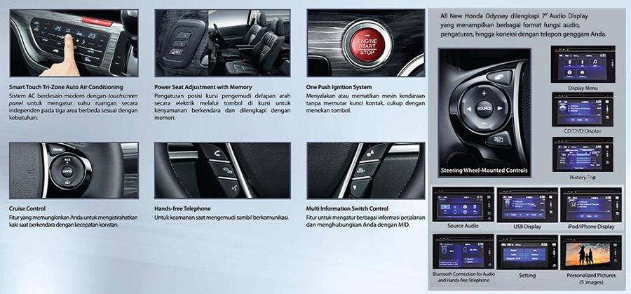 Fitur New Honda Odyssey 2