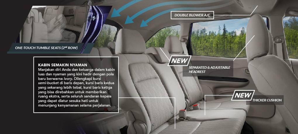 Interior New Honda Mobilio 3