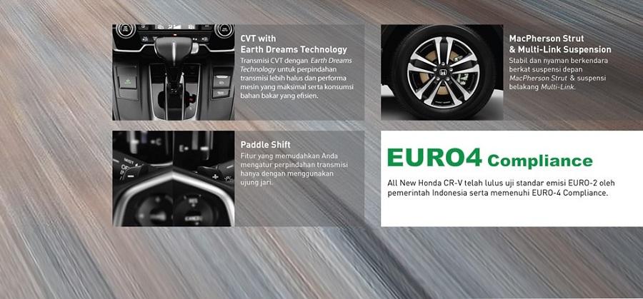 Mesin New Honda CR-V 2