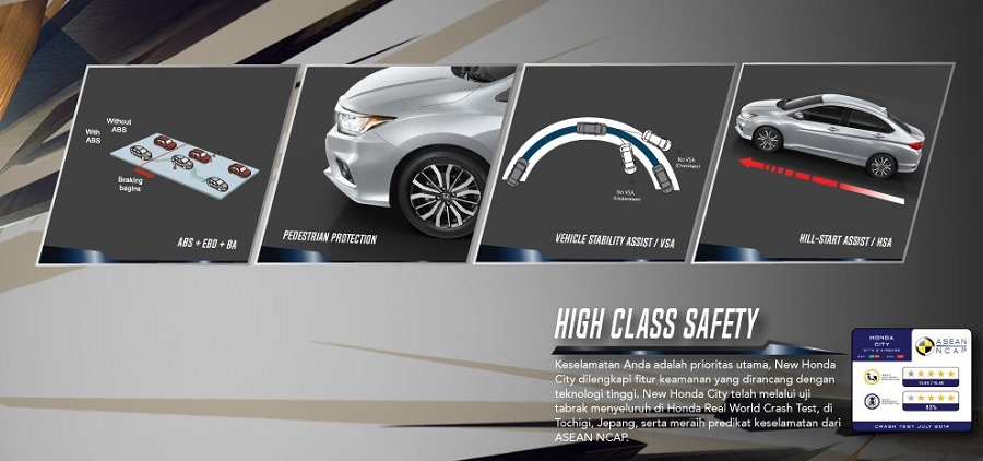 Safety New Honda City 2