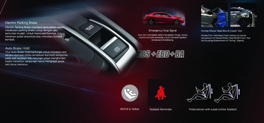 Safety Honda Civic Hatchback